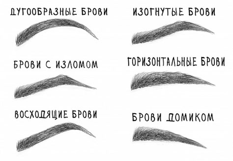 Брови различных форм
