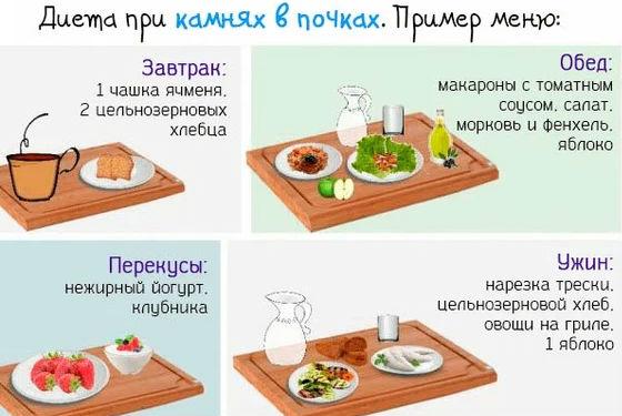 При любых формах мочекаменной болезни нужно придерживаться диеты