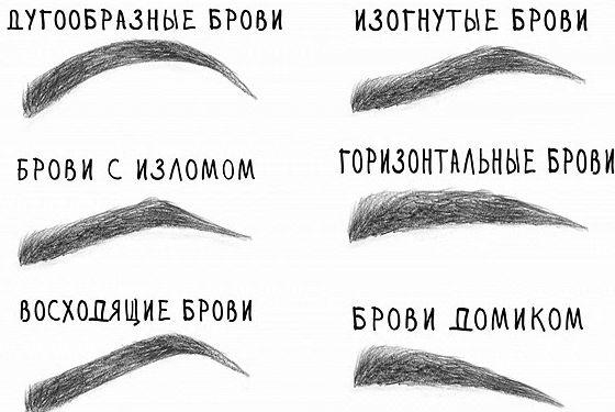 Форма бровей подбирается в зависимости от формы лица