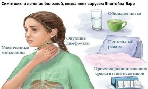 Методы лечения большинства вирусных инфекций