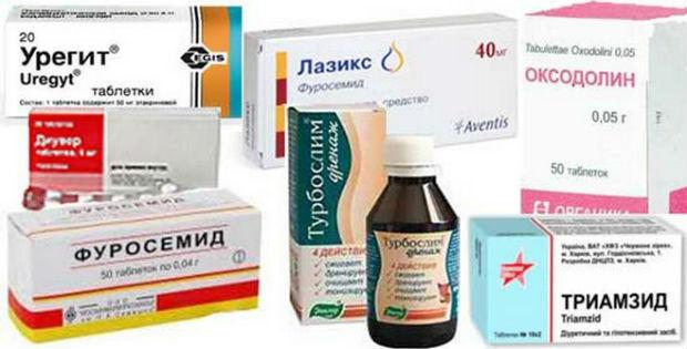 Медикаментозные препараты для выведения лишней жидкости из организма