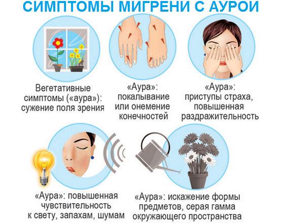 Как проходят приступы головной боли с аурой