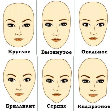 Определение дуги бровей по форме лица