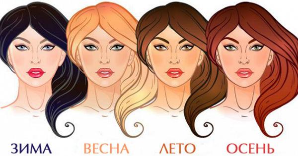 Определение цветотипа по цвету кожи и волос