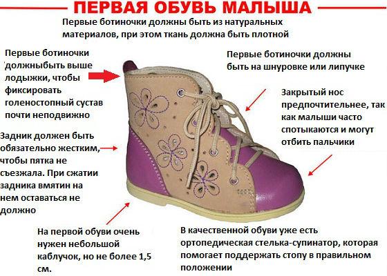 Как правильно выбрать ортопедическую обувь