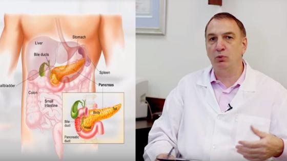 Что такое воспаление поджелудочной железы