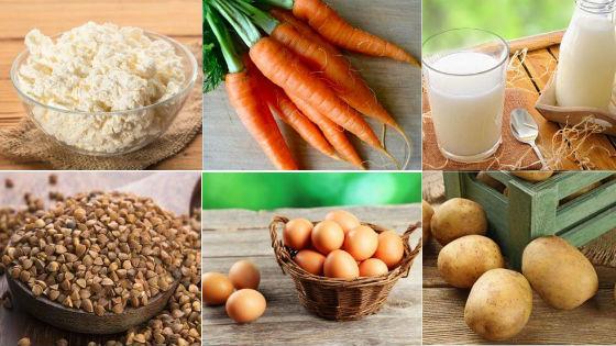 Продукты для меню лечебного питания