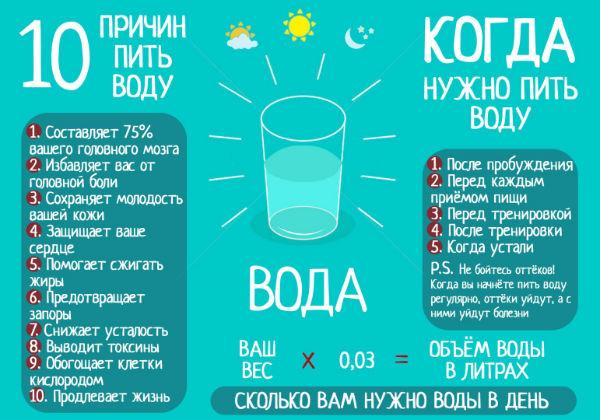 Почему нужно пить много воды