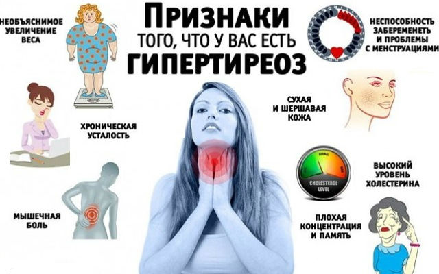 Признаки гипертиреоза в женском организме