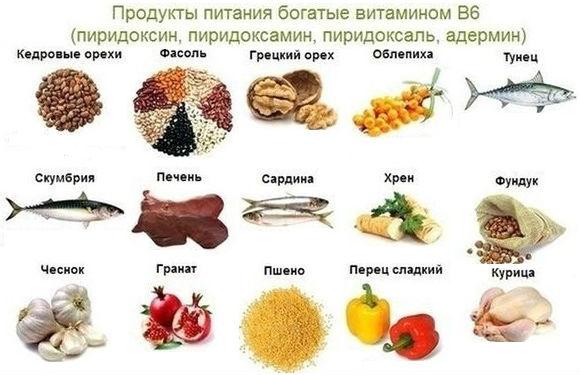 Продукты с высоким содержанием витаминных составляющих группы В