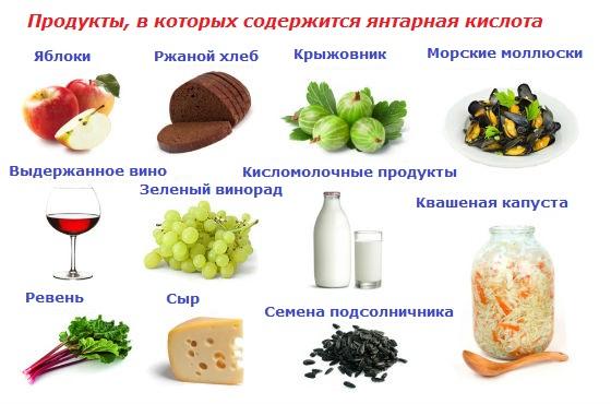 Продукты с высоким содержанием вещества