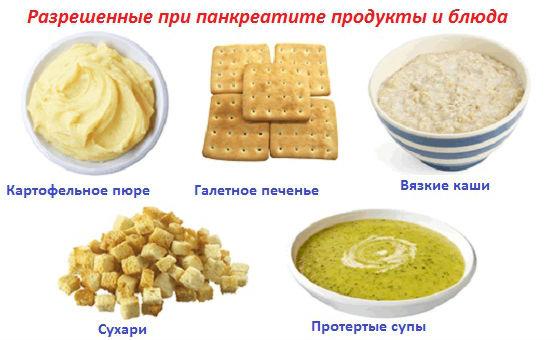 Разрешенные блюда при воспалении поджелудочной железы