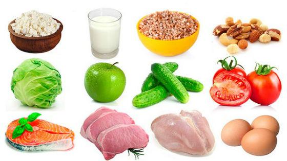 Продукты, разрешенные к употреблению на диете Усама Хамдий