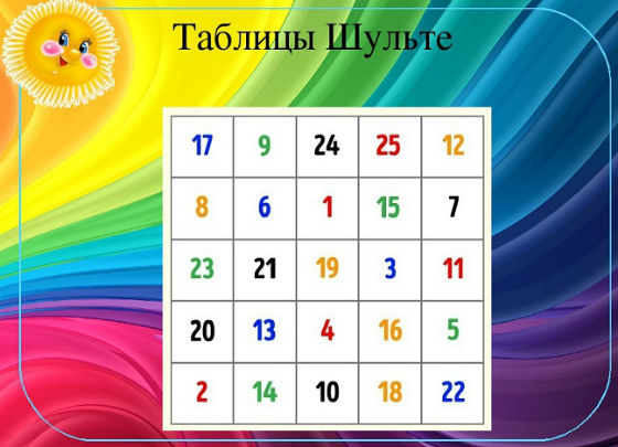 Таблицы Шульте для развития скорочтения